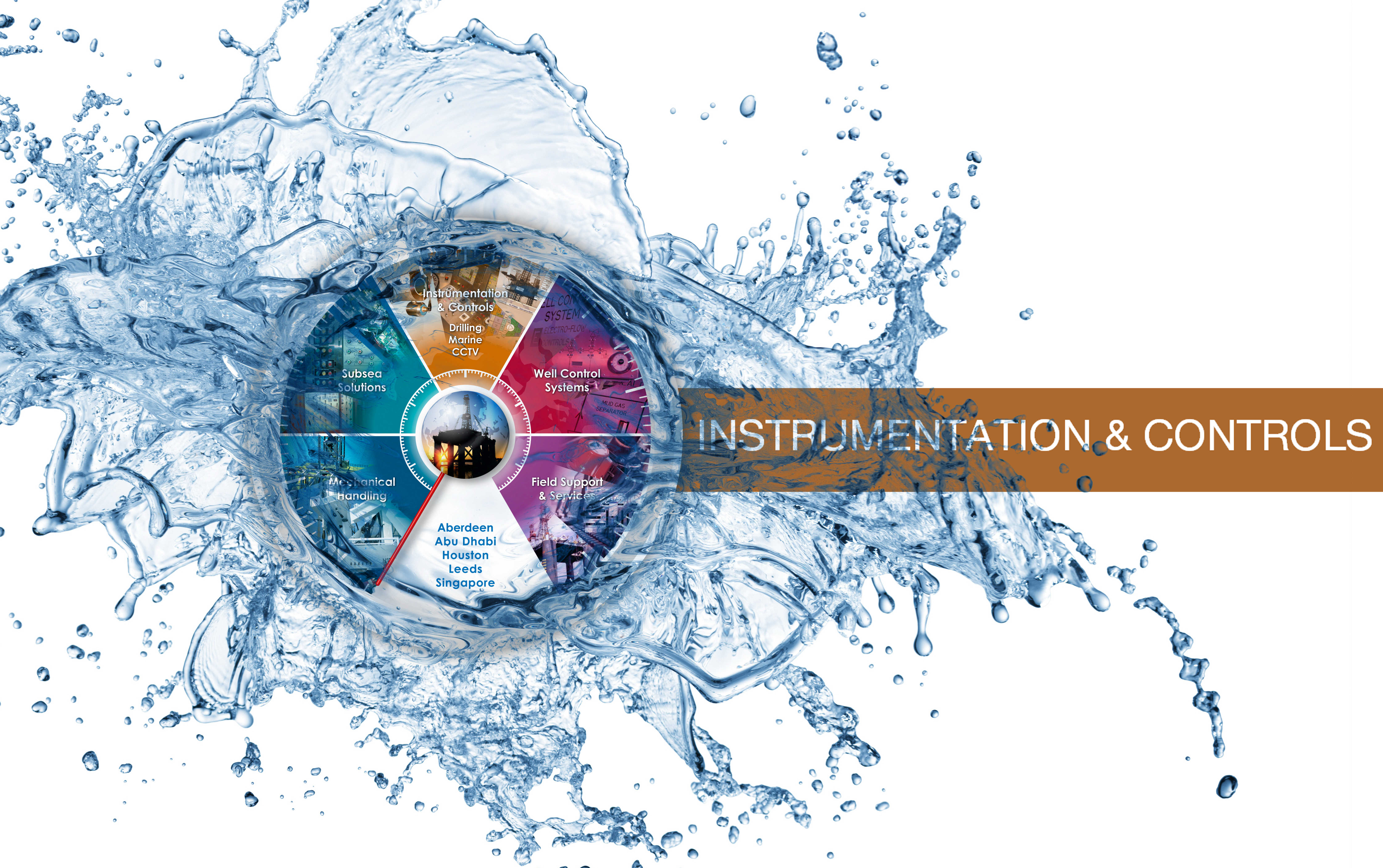 Instrumentation and Controls