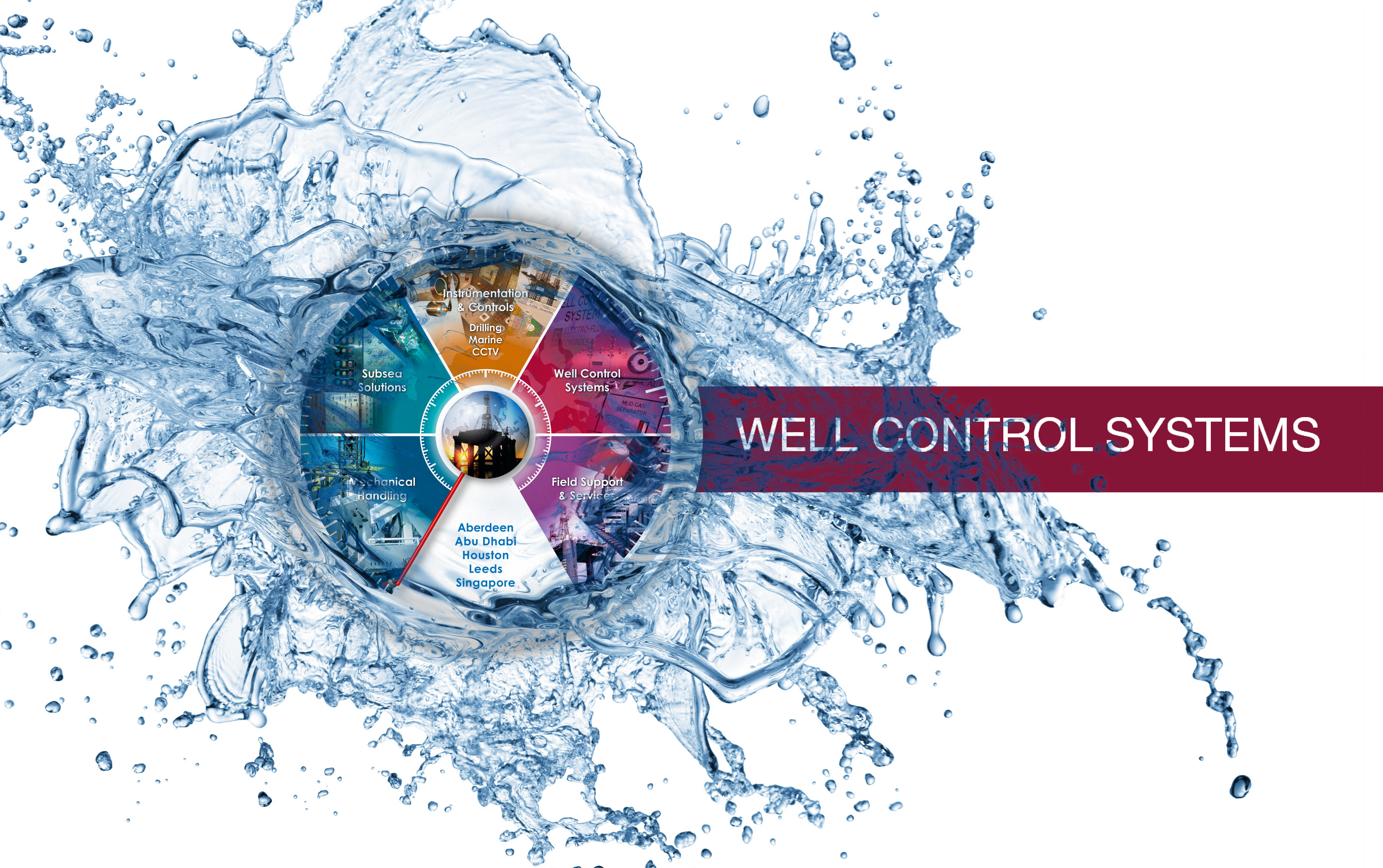 Well Control Systems